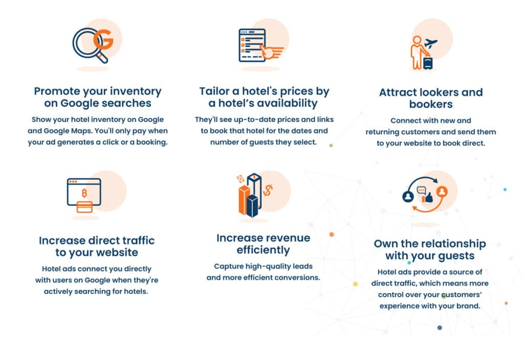 benefits of google hotel ads