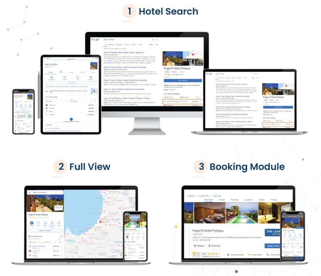 how users see google hotel ads